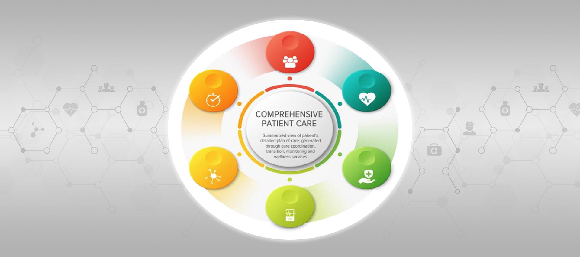 Chronic Care Management